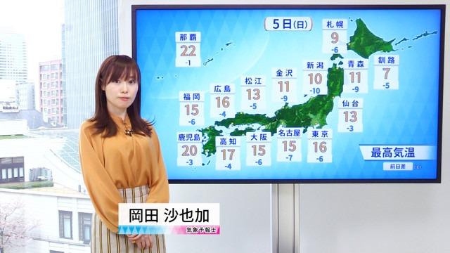 岡田沙也加(ウェザーマップの気象予報士)