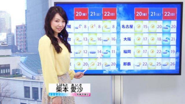 柴本愛沙(ウェザーマップの気象予報士)