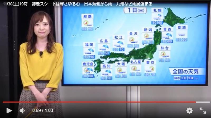 杉山真理(気象予報士)