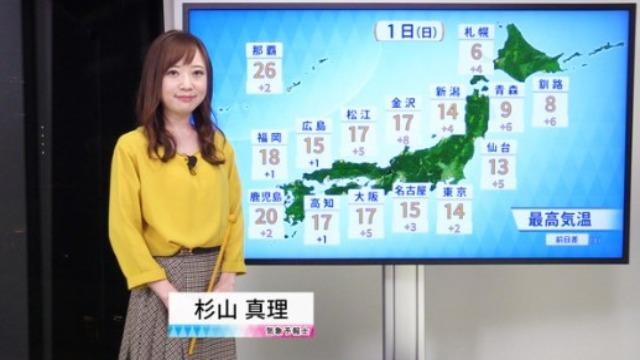 杉山真理(ウェザーマップの気象予報士)1