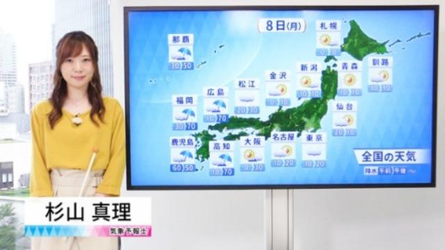 杉山真理(ウェザーマップの気象予報士)2