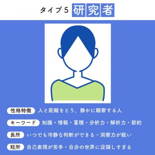 エニアグラム性格診断「タイプ5:研究者」