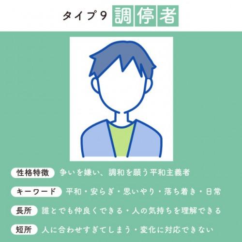 エニアグラム性格診断「タイプ9:調停者」