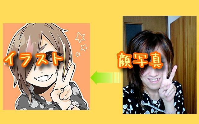 顔写真のイラスト化