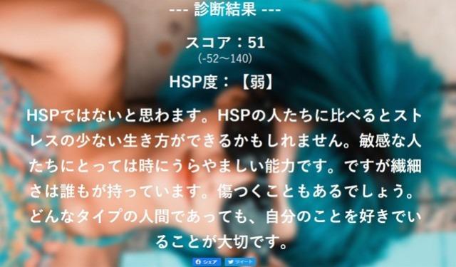 HSP診断テストの結果